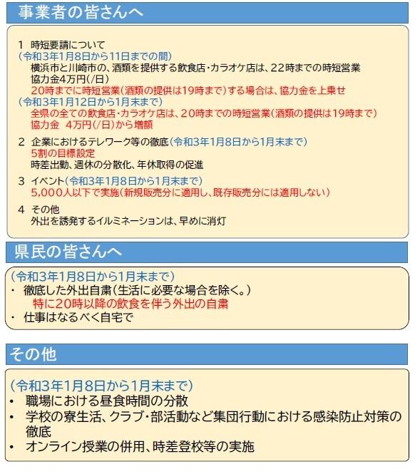 知事メッセージ(1/5)