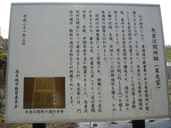 矢倉沢関所跡説明板