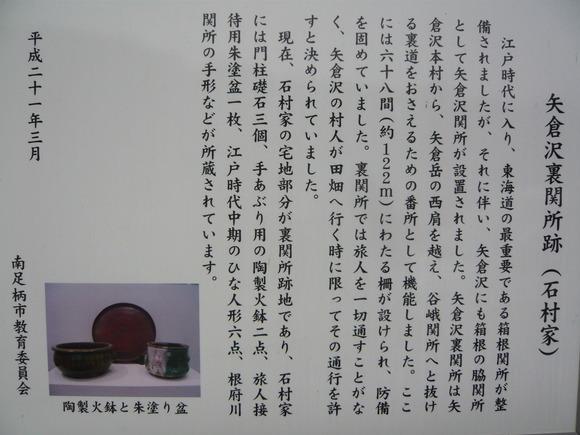 矢倉沢裏関所跡説明板