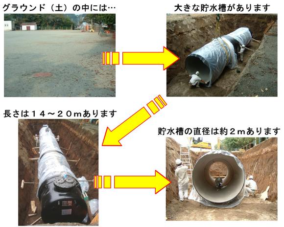 実際の耐震性貯水槽の写真