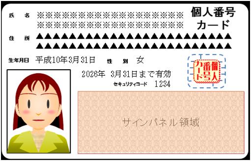 個人番号カード(イメージ)表面