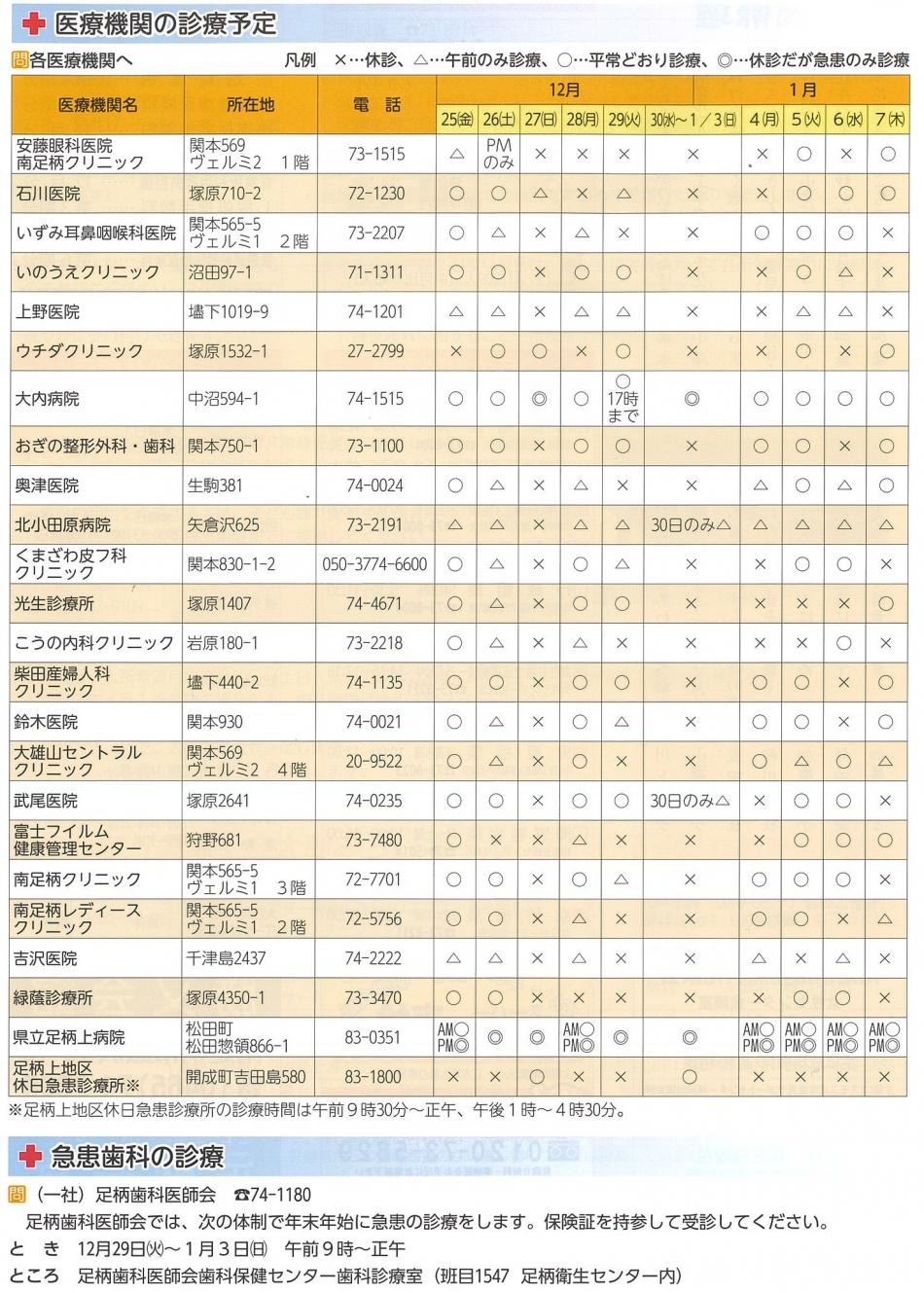 令和2年の年末年始医療機関診療一覧表