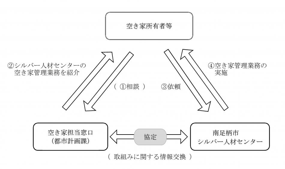 協定締結後のイメージ